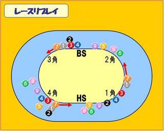 0623豊橋5R.jpg