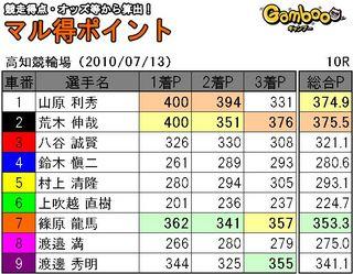 0713kouchi10.JPG