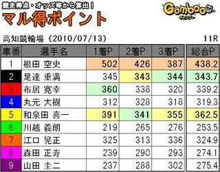 0713kouchi11.JPG