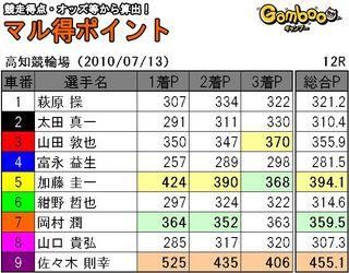 0713kouchi12.JPG