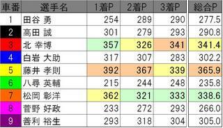 0801豊橋01R.jpg