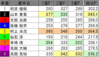 0801豊橋02R.jpg