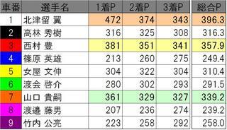 0801豊橋03R.jpg