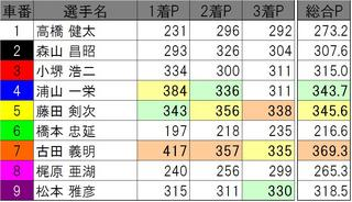 0801豊橋04R.jpg