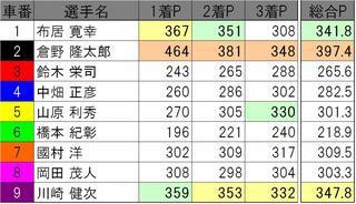0801豊橋05R.jpg