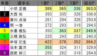 0801豊橋06R.jpg