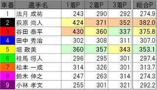 0801豊橋07R.jpg