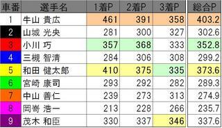 0801豊橋08R.jpg