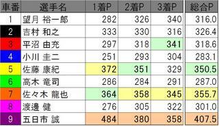 0801豊橋09R.jpg
