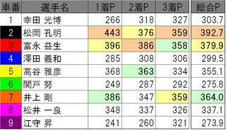 0801豊橋10R.jpg