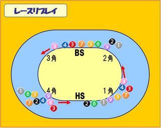 110202 nagoya8r.jpg