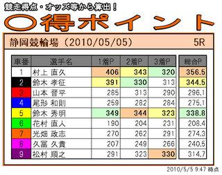 20100505_5r.jpg