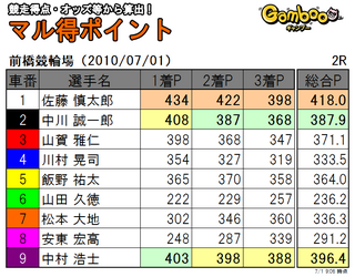 2010070102r.png