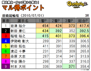 2010070103r.png