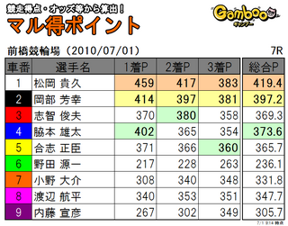 2010070107r.png