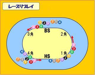 20110402豊橋6R.jpg