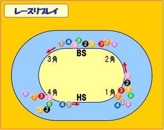 20110403高知11R.jpg