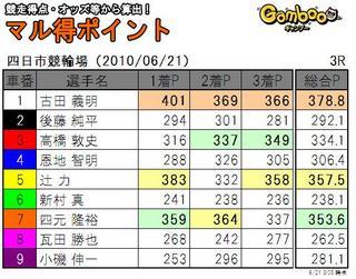 3日目3r.JPG