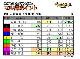 初日3R.JPG