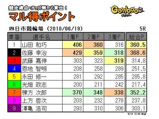 初日5R.JPG