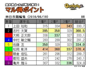 初日8R.JPG