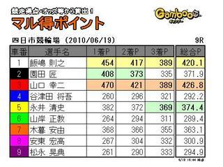 初日9R.JPG