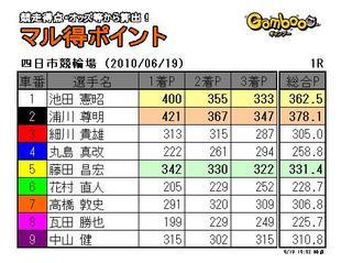 初日1R.JPG