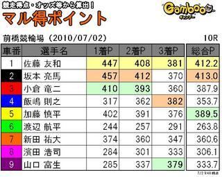 前橋2日目10r.JPG