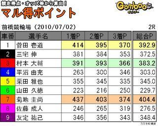 前橋2日目2r.JPG