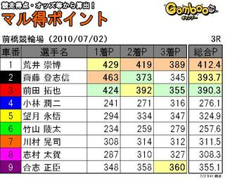 前橋2日目3r.JPG