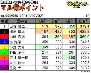 前橋2日目4r.JPG