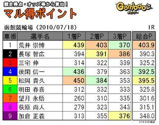 函館0718-1R.JPG