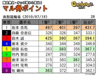 函館0718-2R.JPG