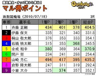 函館0718-3R.JPG