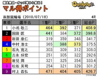 函館0718-4R.JPG