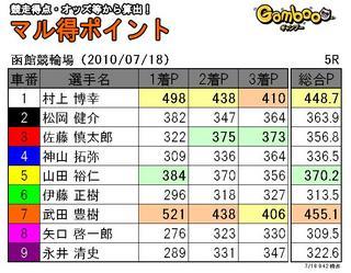 函館0718-5R.JPG