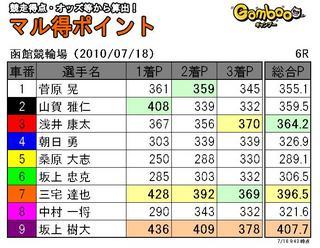 函館0718-6R.JPG