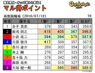 函館0718-7R.JPG