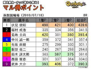 函館0718-8R.JPG