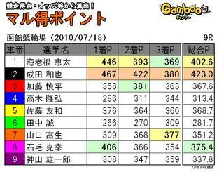 函館0718-9R.JPG