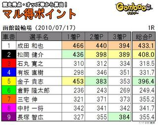 函館1R.JPG