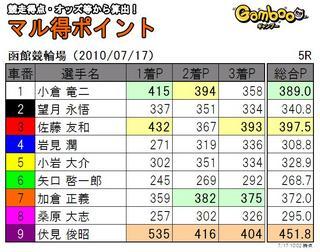 函館5R.JPG