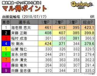 函館6R.JPG
