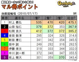 函館9R.JPG