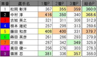 豊橋0817_10R.JPG