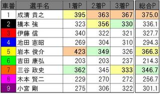 豊橋0817_11R.JPG