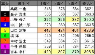 豊橋0817_12R.JPG