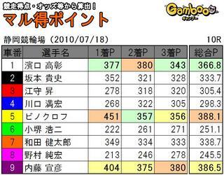 sizuoka071810.jpg