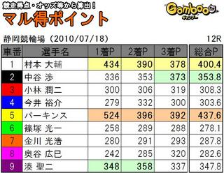 sizuoka071812.jpg