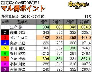 sizuoka071911.jpg